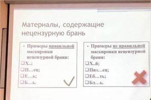 Исследование финуниверситета: 16% жителей Брянска живут в мире ненормативной лексики