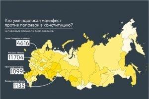 Брянская область крайне инертно относится к кампании против поправок в Конституцию
