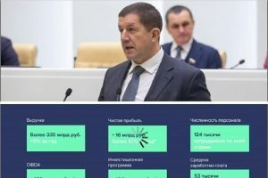 «Ростелеком» по итогам 2019 года будет признан крупнейшей цифровой компанией России