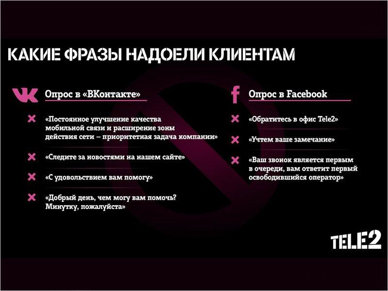 Контакт-центры Tele2 избавились от фраз-раздражителей