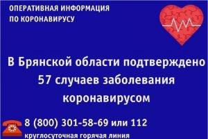В Брянской области выявлен ещё один случай заболевания коронавирусной инфекцией