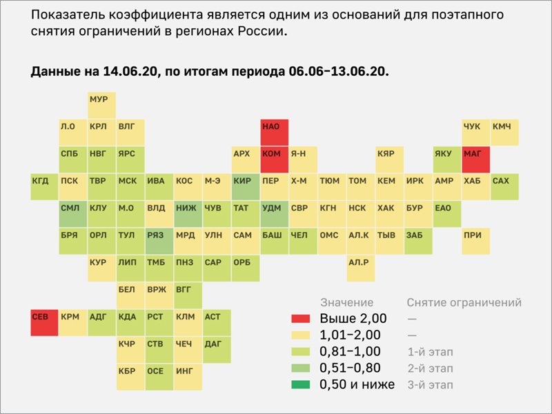 Брянская область оказалась в числе регионов, официально не снимающих ограничения из-за коронавируса