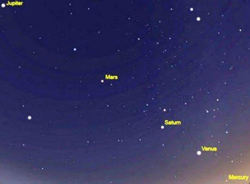 Жители Брянска смогут увидеть парад планет в ночь на воскресенье
