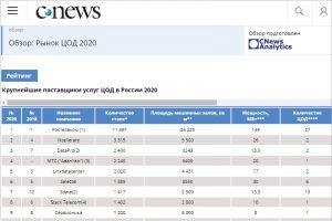 «Ростелеком» лидирует с большим отрывом среди российских поставщиков услуг ЦОД