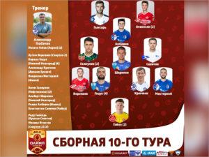 В символическую сборную тура первенства ФНЛ включены два представителя брянского «Динамо»
