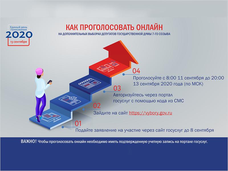 «Ростелеком» усовершенствовал систему электронного голосования по итогам общественного тестирования