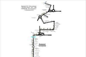 В Брянске с 6 октября закрывается 32-я маршрутка. Ходаринка остаётся почти без транспорта