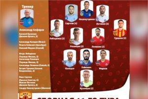 В символическую сборную тура первенства ФНЛ вновь включены двое игроков брянского «Динамо»