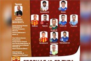 Вратарь брянского «Динамо» в третий раз включён в символическую сборную тура