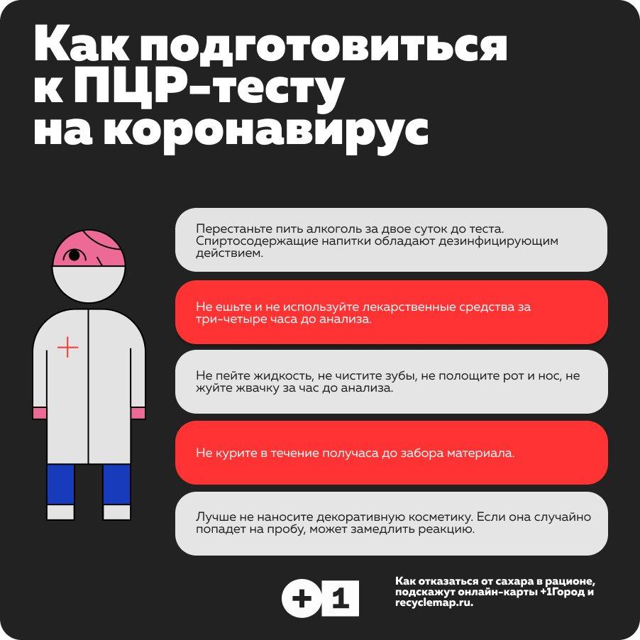 Как подготовиться к ПЦР-тесту на коронавирус