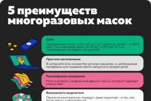 Пять преимуществ многоразовых масок