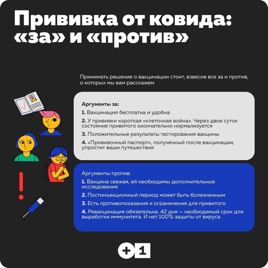 Прививка от ковида: «за» и «против»