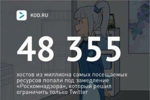 Упавший сайт Президента РФ: Роскомнадзор в соцсетях называют не иначе, как «криворукими дебилами»