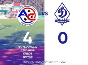 «Динамо-М» свой второй официальный матч проиграло крупнее, чем первый
