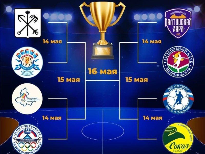 Брянские гандболистки в четвертьфинале первой лиги сыграют с победительницами зоны «Юг»