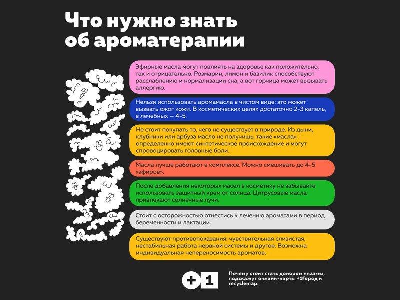 Восемь фактов об ароматерапии