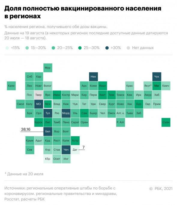 Брянская область застряла в «вакцинных середняках»: доля полностью привитых чуть выше 20%