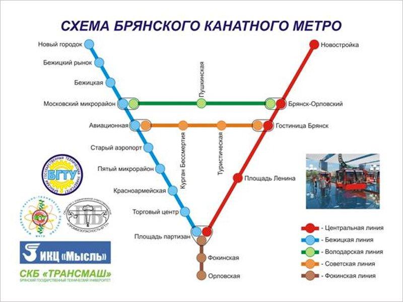 БИТМовская идея канатного метро в Брянске добралась до губернатора