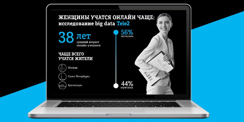 Исследование bigdata Tele2: в Брянской области женщины учатся онлайн чаще