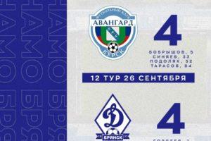 Сверхрезультативный матч брянского «Динамо» в Курске анонсировался, как договорной